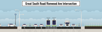 great-south-roadronwood-ave-intersection
