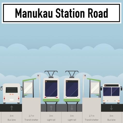 manukau-station-road