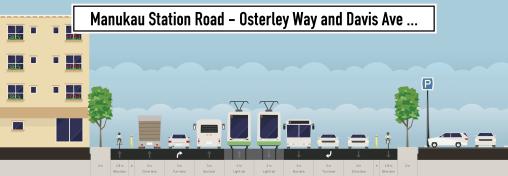 manukau-station-road-osterley-way-and-davis-ave