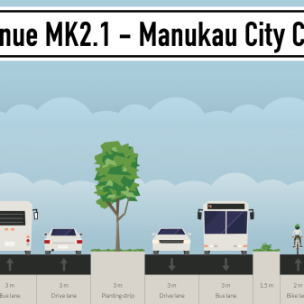 ronwood-avenue-mk21-manukau-city-centre-remix