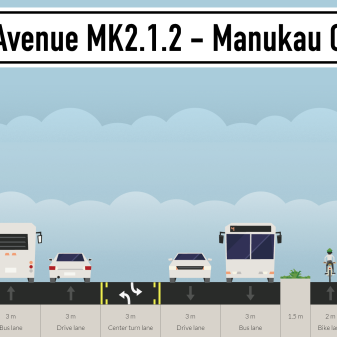 ronwood-avenue-mk212-manukau-city-centre