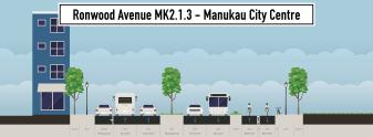 ronwood-avenue-mk213-manukau-city-centre