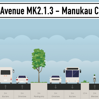 ronwood-avenue-mk213-manukau-city-centre