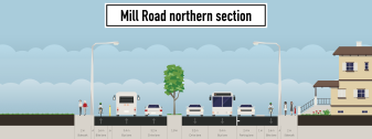 My Alternative to Mill Road upgrade - full