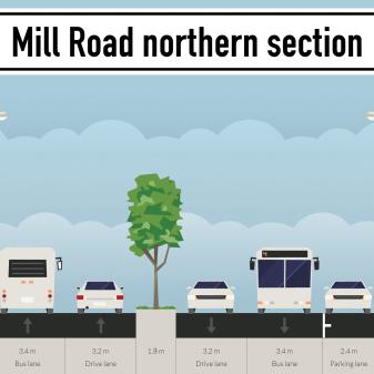 My Alternative to Mill Road upgrade - full