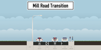 My Alternative to Mill Road upgrade - transition