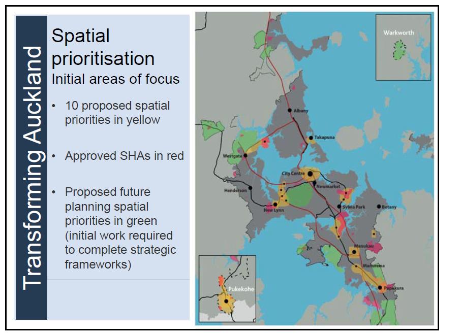 Spatial Priorities 2