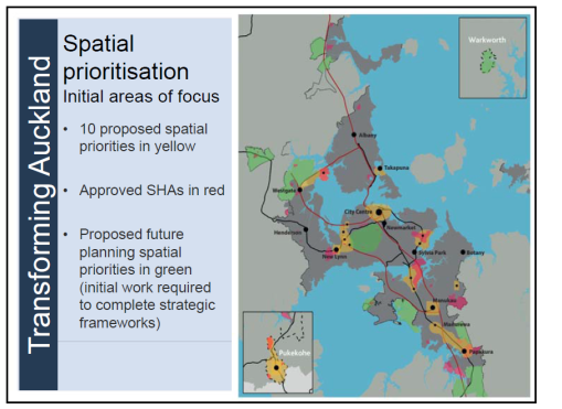 Spatial Priorities 2