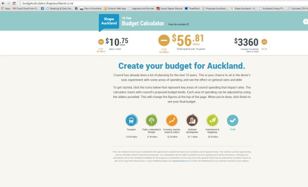 Auckland Council Budget (Providing the Baseline)