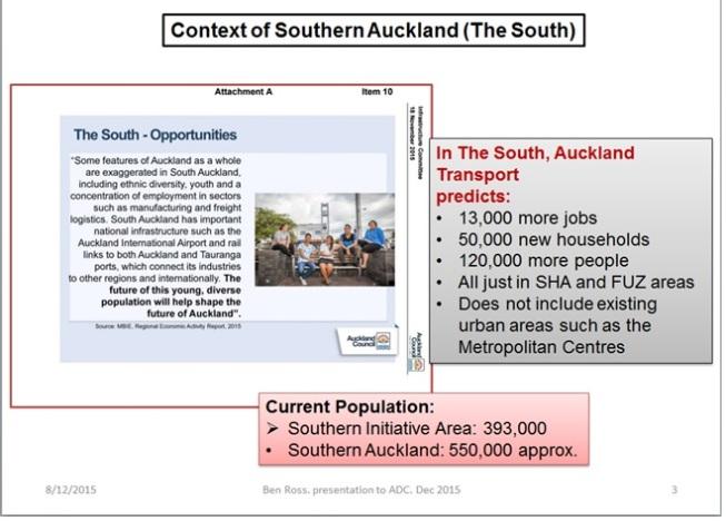 Figure 3 Presentation to the Auckland Development Committee, Dec. 2015 https://voakl.net/2015/12/08/presenting-to-auckland-development-committee-on-transform-manukau-betterauckland/
