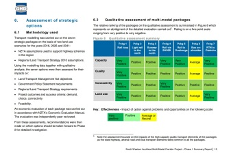 Assessments to the Airport Line Packages Source: https://www.scribd.com/doc/297825474/Airport-Rail-Jan-16-OIA-Response-from-Auckland-Transport