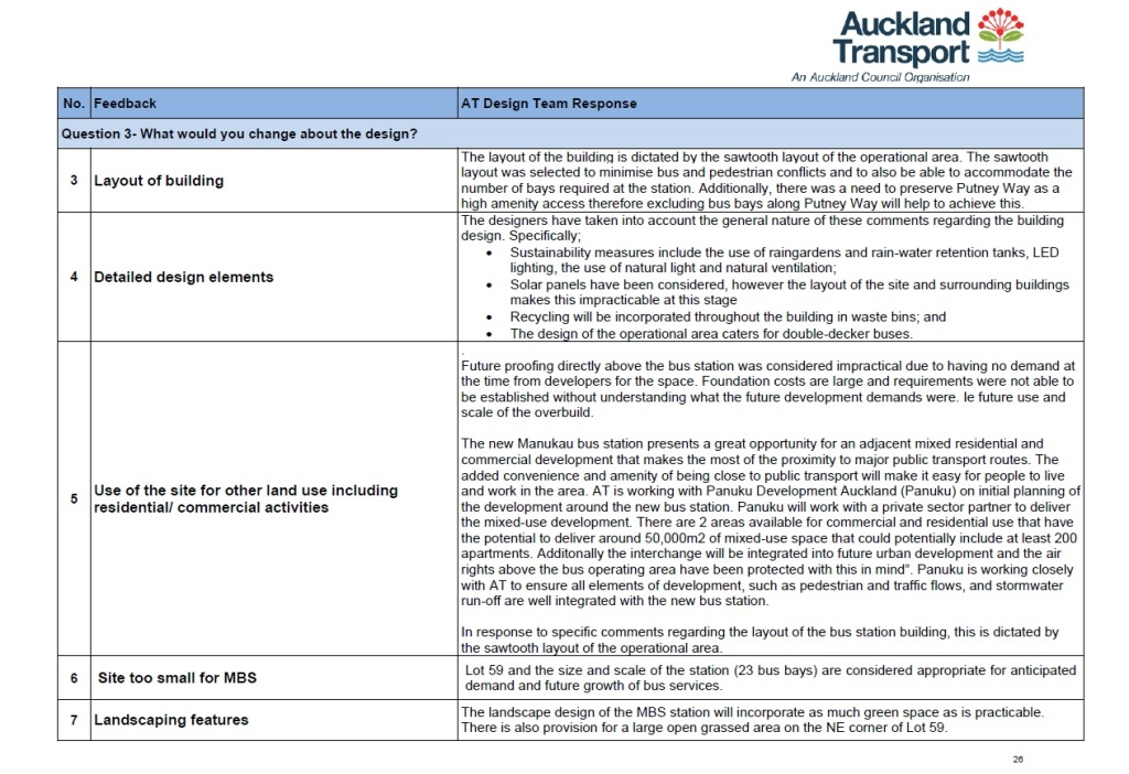 AT replies to design aspects https://www.scribd.com/doc/299040522/Manukau-Bus-Station-Consultation-Report