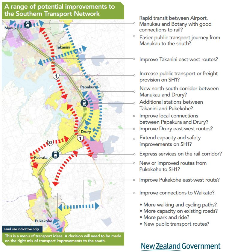 Potential Projects Source: Auckland Transport and NZ Government