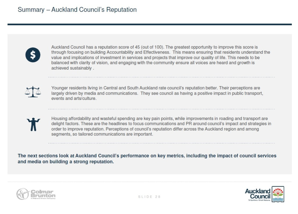 Citizen reputation summary Source: Auckland Council