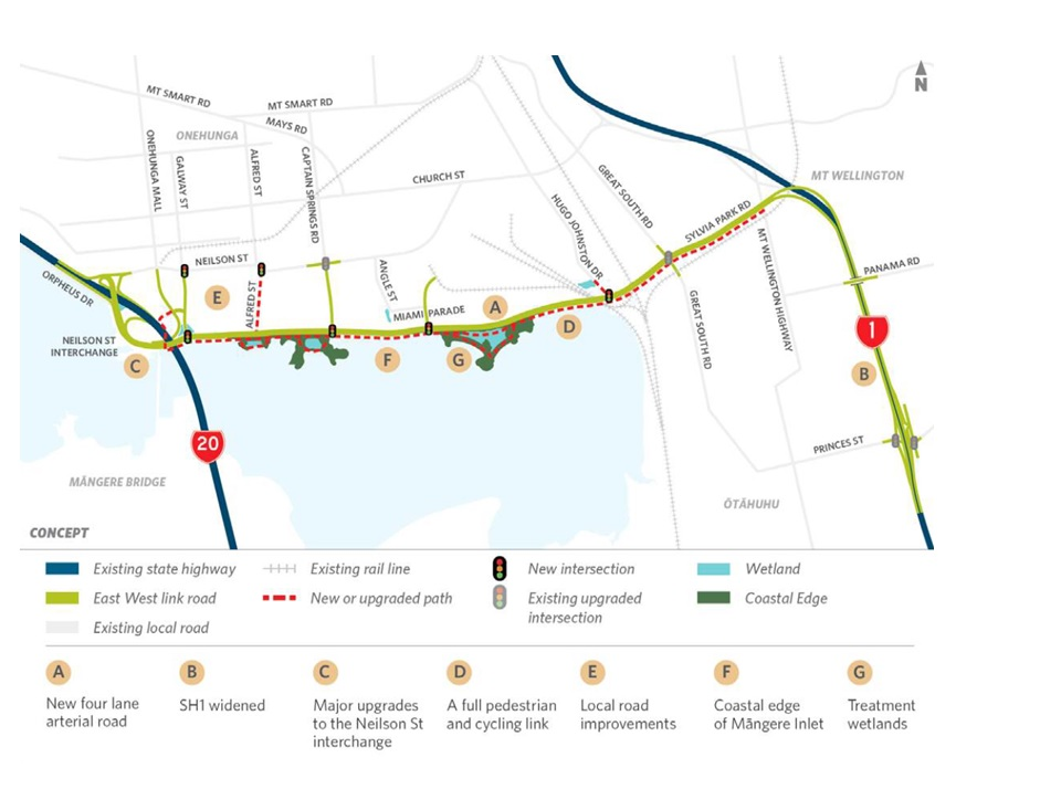 NZTA's proposed East West Link