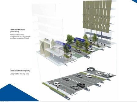 Key Move 5. Part 4 Source: Panuku Development Auckland