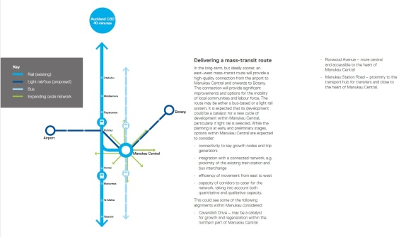 Key Move 5. Part 6 Source: Panuku Development Auckland