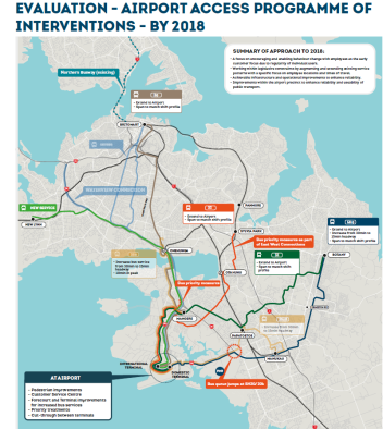 Airport Access Study 2018 Source: Auckland Airport Access by Auckland Airport, NZTA and Auckland Transport