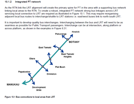 Airport and bus line up Source: https://www.scribd.com/document/365399828/Southern-Airport-Line-LRT-Alignment-Proposals-and-Final#