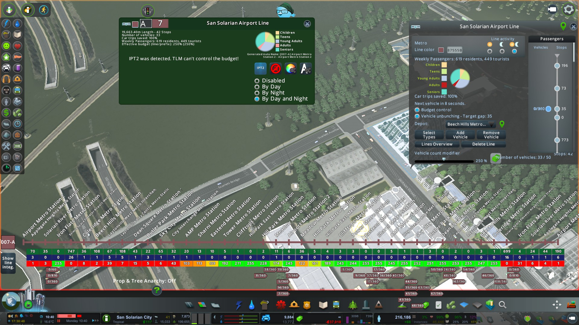 Redesigning the Transit Network #CitiesSkylines Style. Lessons for Auckland
