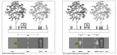 Street design for the neighbourhood ring. Left the original 1960s design, right the optically narrowed street with the centre line removed and with added cycle lanes. (Picture Utrecht municipality) Source: https://bicycledutch.wordpress.com/2013/08/08/making-a-1960s-street-grid-fit-for-the-21st-century/